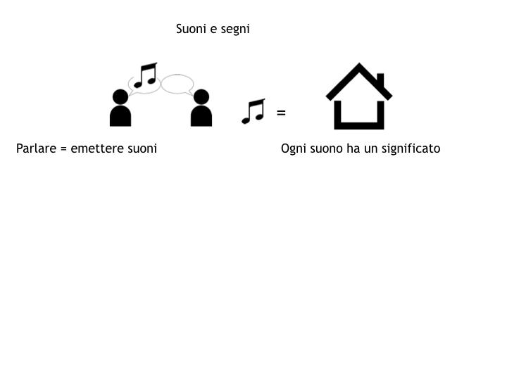 1.grammatica_1_SUONI E SEGNI_simulazione_pptx 2.003