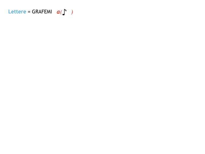 1.grammatica_1_SUONI E SEGNI_simulazione_pptx 2.008
