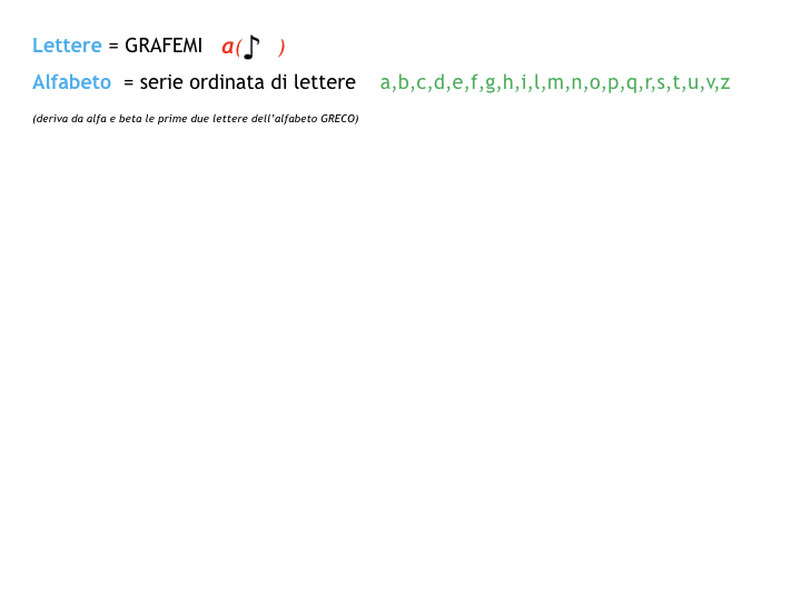 1.grammatica_1_SUONI E SEGNI_simulazione_pptx 2.009