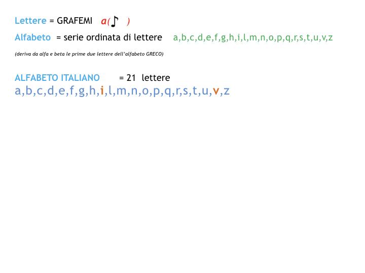 1.grammatica_1_SUONI E SEGNI_simulazione_pptx 2.010