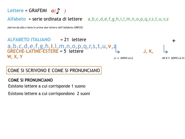 1.grammatica_1_SUONI E SEGNI_simulazione_pptx 2.013