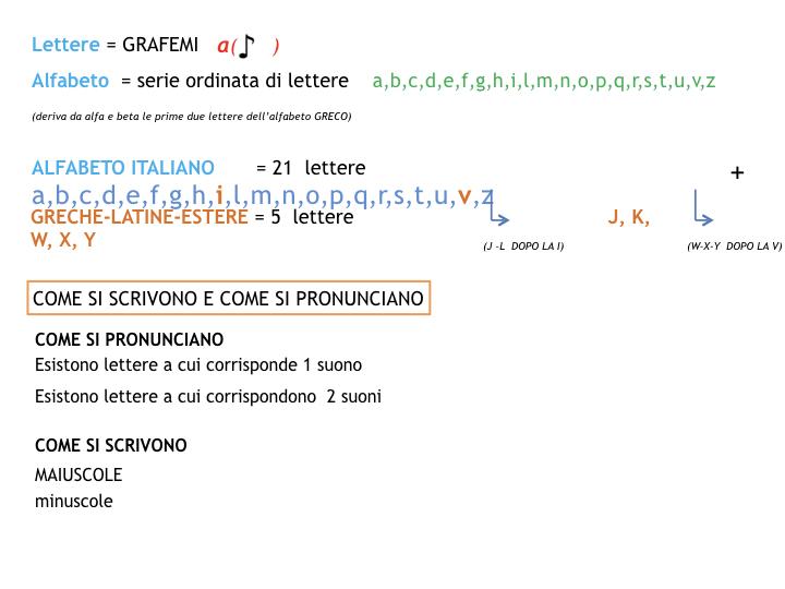 1.grammatica_1_SUONI E SEGNI_simulazione_pptx 2.014