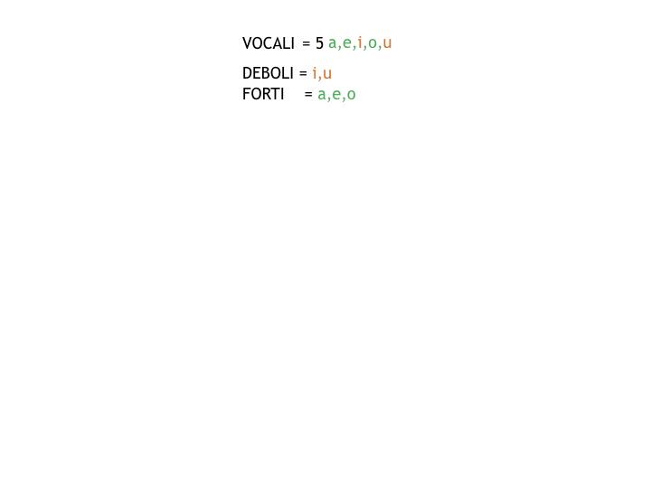 1.grammatica_1_SUONI E SEGNI_simulazione_pptx 2.016