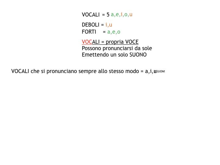 1.grammatica_1_SUONI E SEGNI_simulazione_pptx 2.018