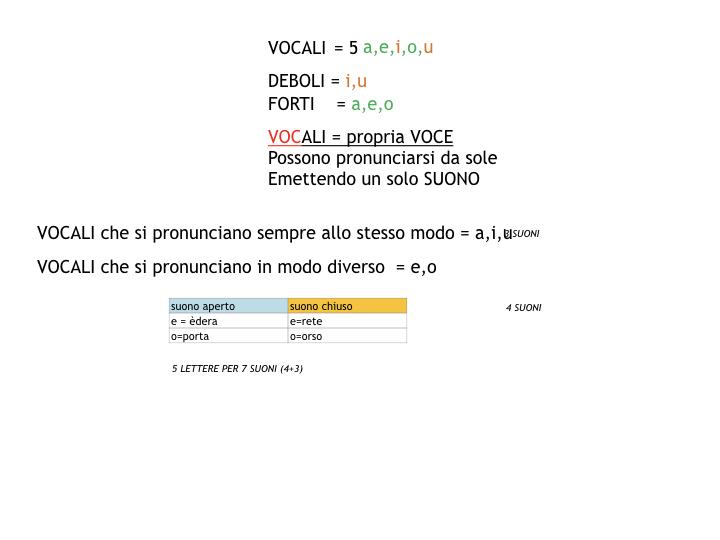 1.grammatica_1_SUONI E SEGNI_simulazione_pptx 2.019