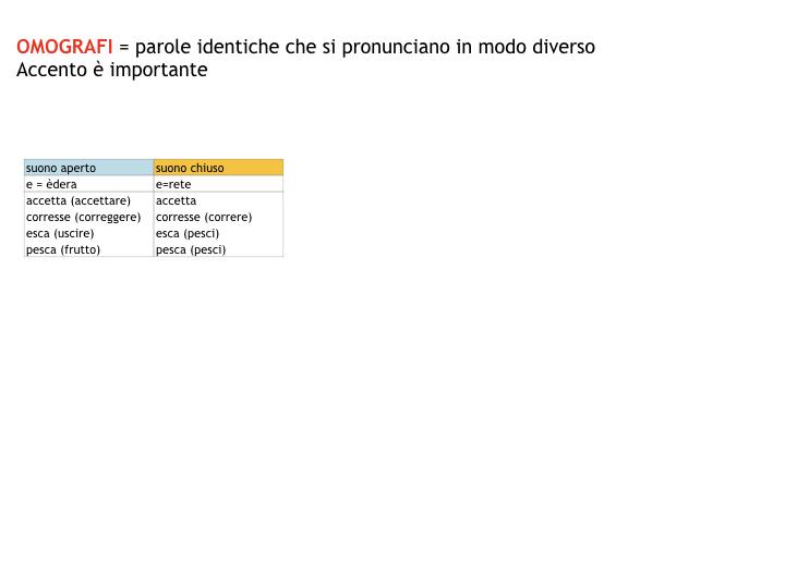 1.grammatica_1_SUONI E SEGNI_simulazione_pptx 2.021