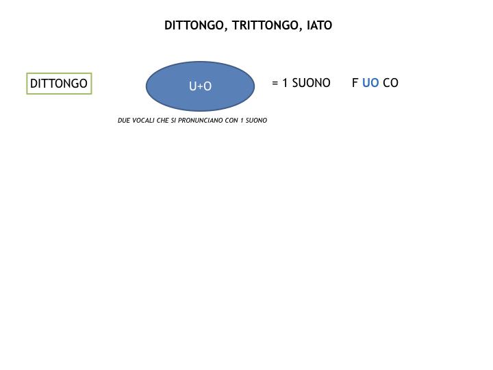 1.grammatica_1_SUONI E SEGNI_simulazione_pptx 2.024