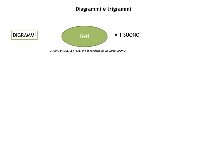 1.grammatica_1_SUONI E SEGNI_simulazione_pptx 2.028