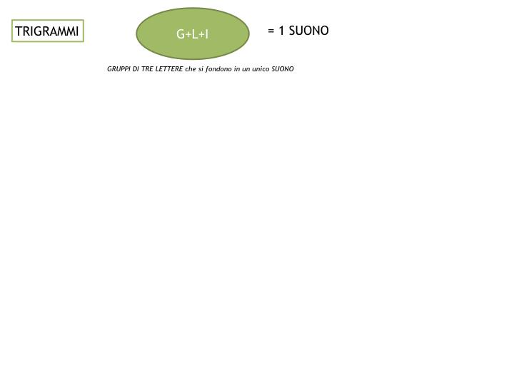 1.grammatica_1_SUONI E SEGNI_simulazione_pptx 2.039