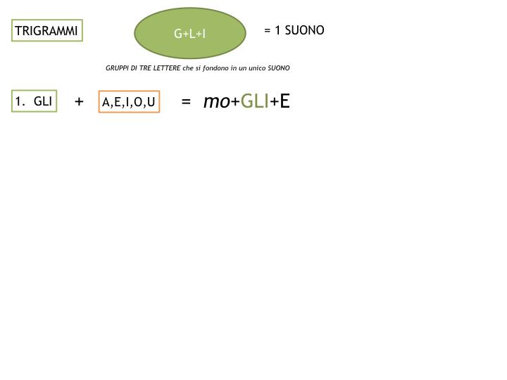 1.grammatica_1_SUONI E SEGNI_simulazione_pptx 2.040