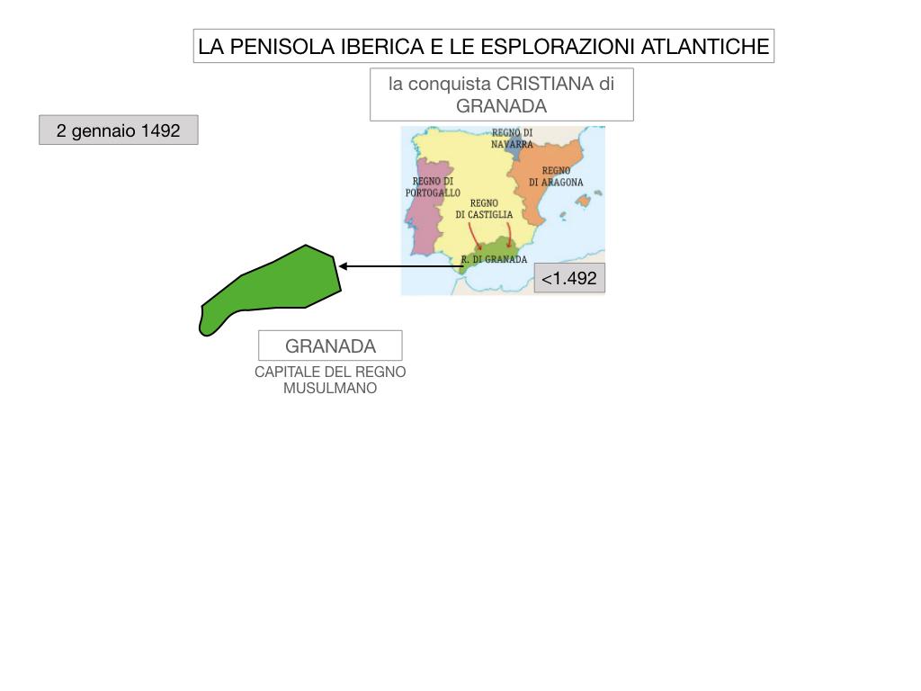 2. LA PENISOLA IBERICA E LE ESPLORAZIONI ATLANTICHE_SIMULAZIONE.005