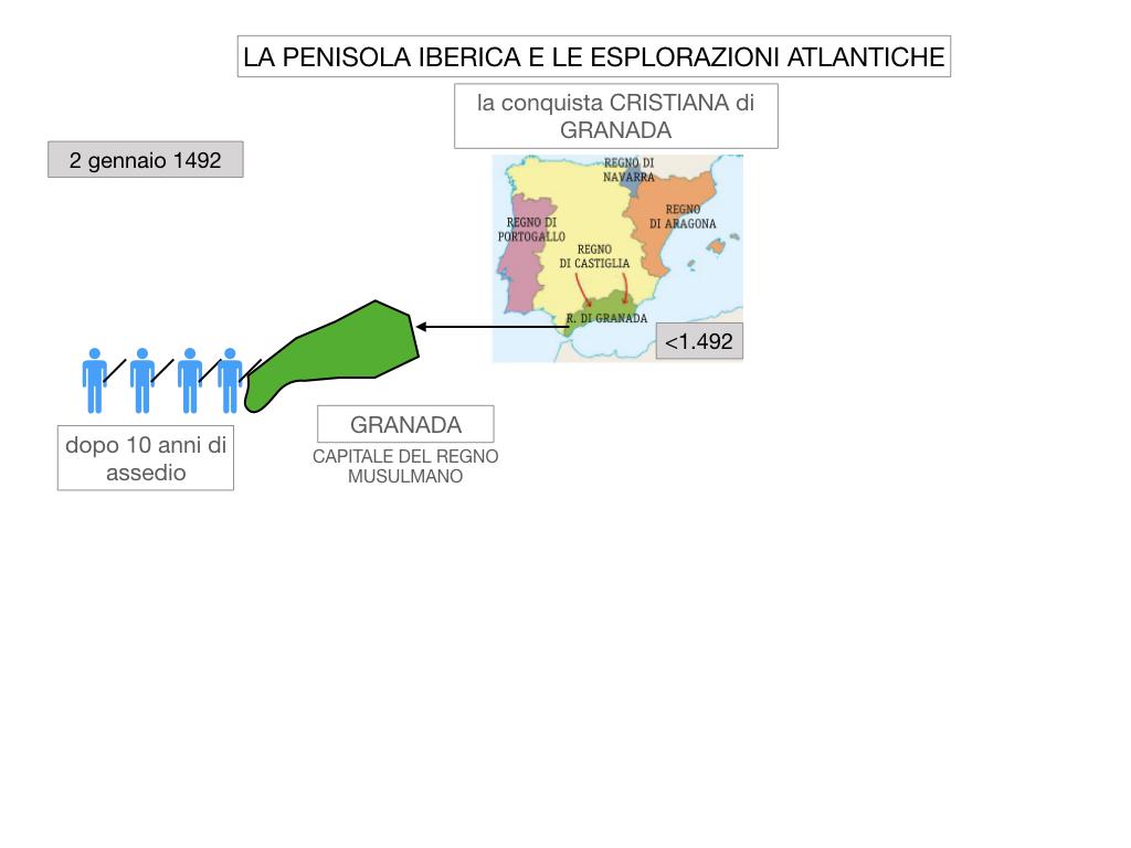 2. LA PENISOLA IBERICA E LE ESPLORAZIONI ATLANTICHE_SIMULAZIONE.006