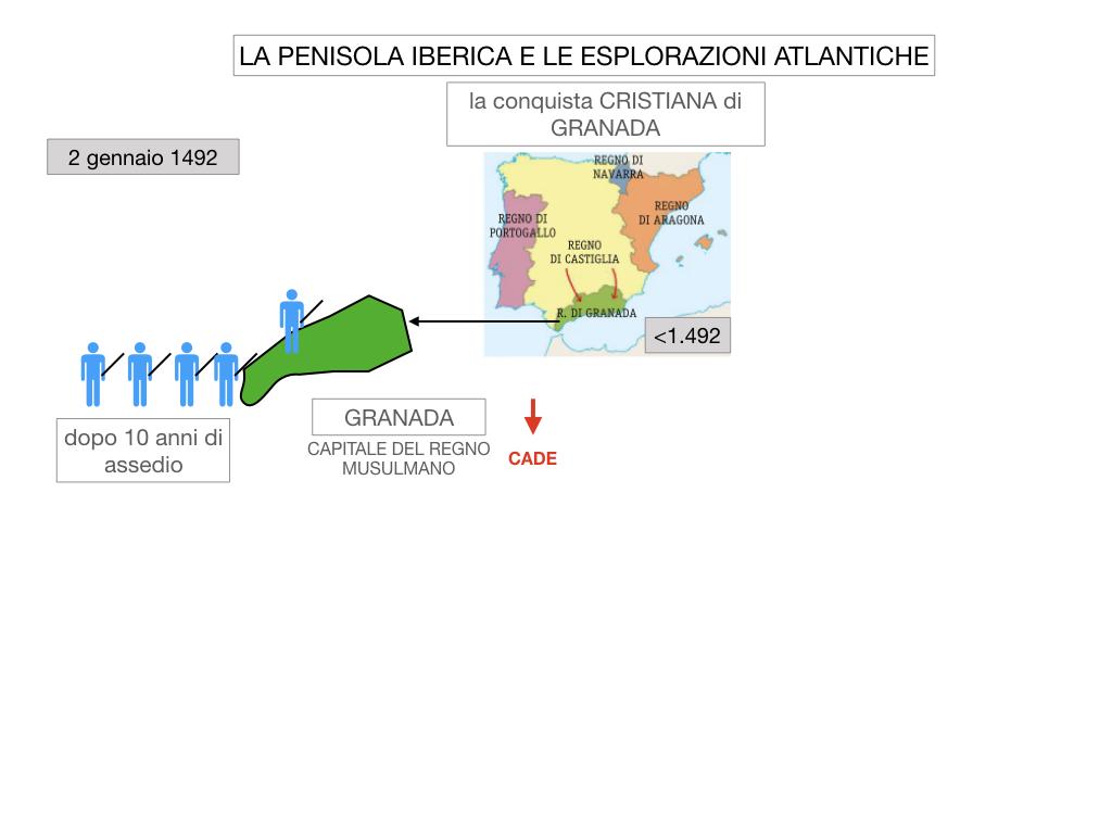 2. LA PENISOLA IBERICA E LE ESPLORAZIONI ATLANTICHE_SIMULAZIONE.007