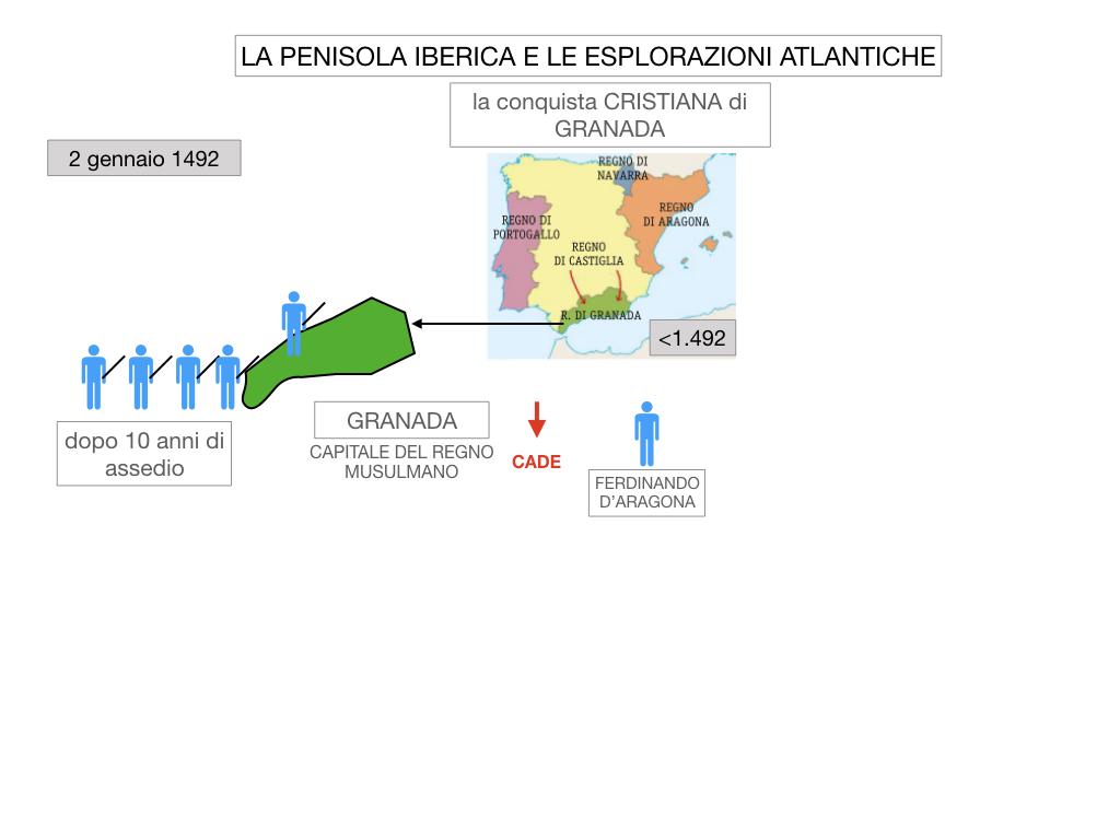 2. LA PENISOLA IBERICA E LE ESPLORAZIONI ATLANTICHE_SIMULAZIONE.008