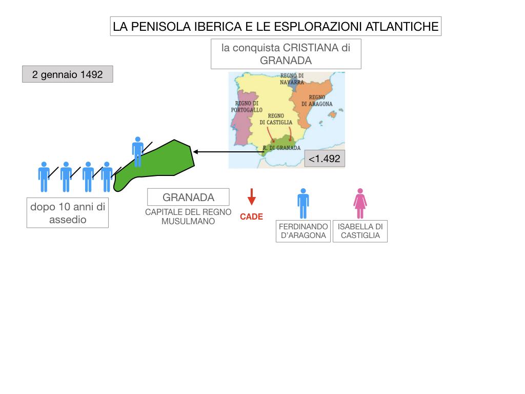 2. LA PENISOLA IBERICA E LE ESPLORAZIONI ATLANTICHE_SIMULAZIONE.009