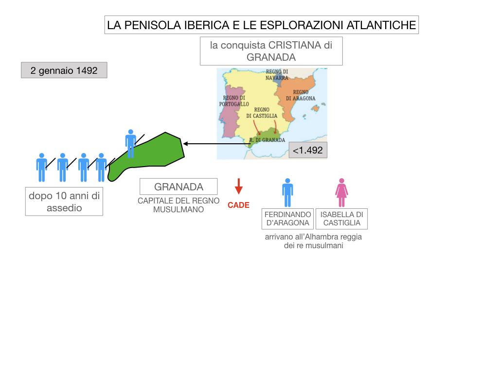2. LA PENISOLA IBERICA E LE ESPLORAZIONI ATLANTICHE_SIMULAZIONE.010
