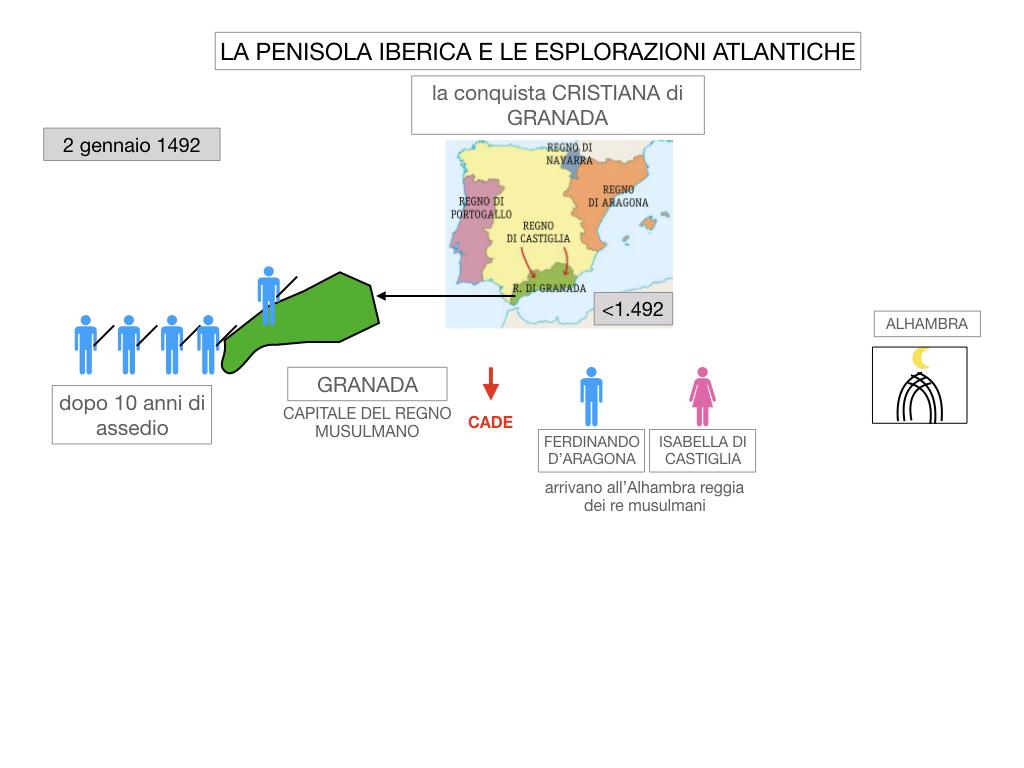 2. LA PENISOLA IBERICA E LE ESPLORAZIONI ATLANTICHE_SIMULAZIONE.011