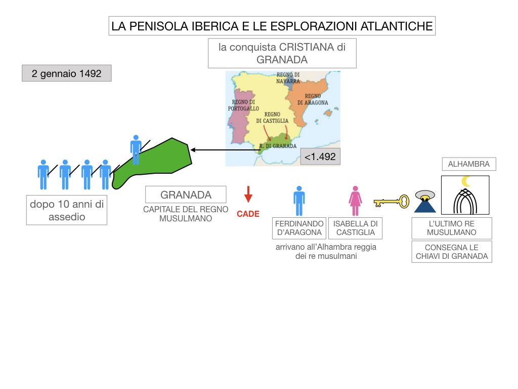 2. LA PENISOLA IBERICA E LE ESPLORAZIONI ATLANTICHE_SIMULAZIONE.013