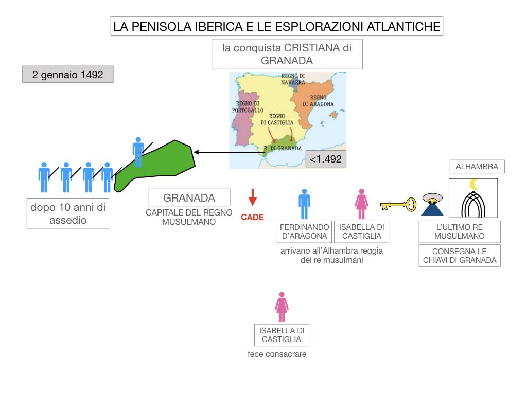 2. LA PENISOLA IBERICA E LE ESPLORAZIONI ATLANTICHE_SIMULAZIONE.014