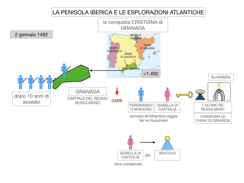 2. LA PENISOLA IBERICA E LE ESPLORAZIONI ATLANTICHE_SIMULAZIONE.015
