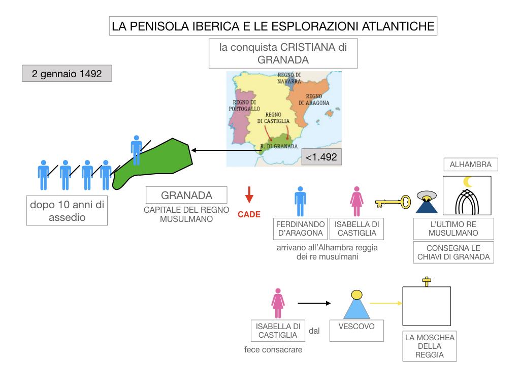 2. LA PENISOLA IBERICA E LE ESPLORAZIONI ATLANTICHE_SIMULAZIONE.016