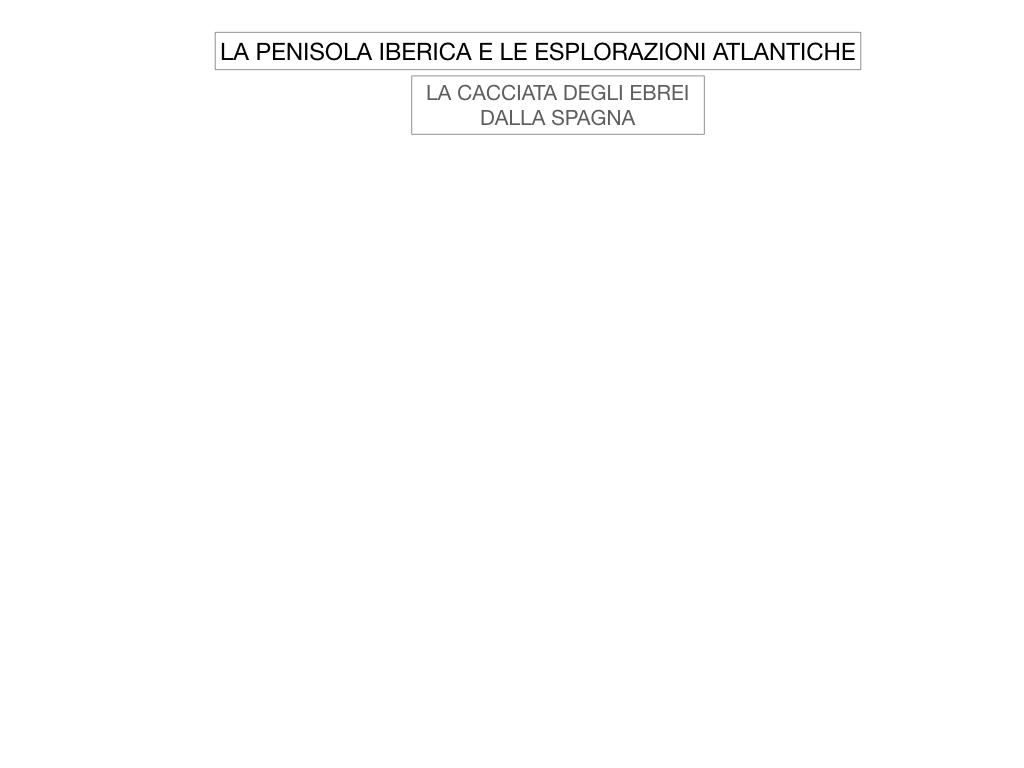 2. LA PENISOLA IBERICA E LE ESPLORAZIONI ATLANTICHE_SIMULAZIONE.017