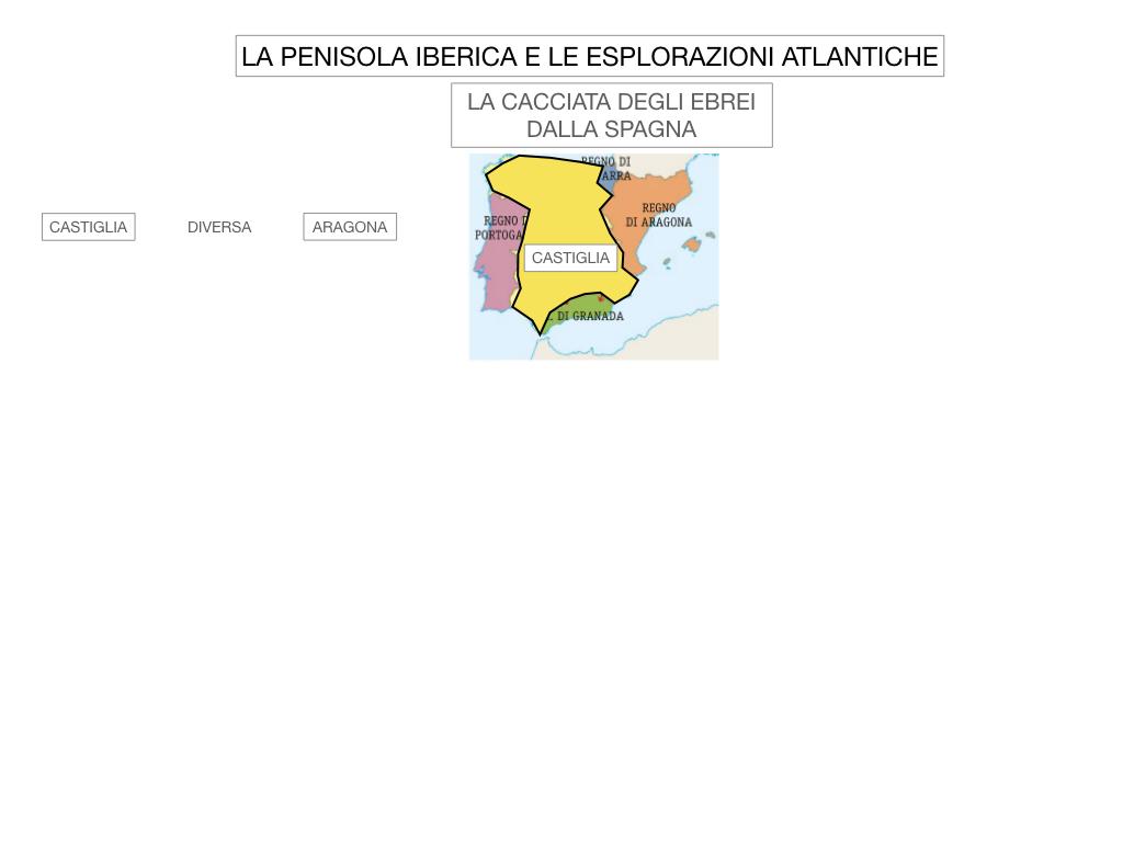 2. LA PENISOLA IBERICA E LE ESPLORAZIONI ATLANTICHE_SIMULAZIONE.019