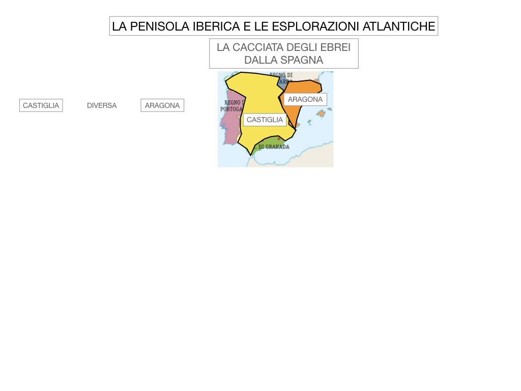 2. LA PENISOLA IBERICA E LE ESPLORAZIONI ATLANTICHE_SIMULAZIONE.020