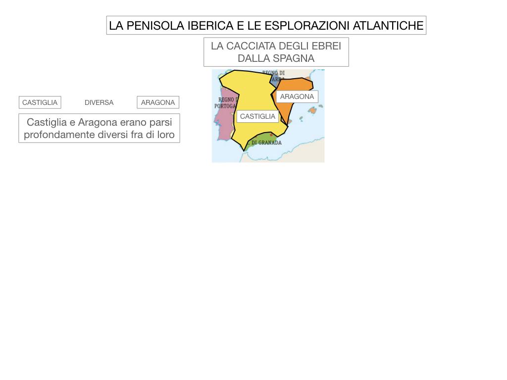 2. LA PENISOLA IBERICA E LE ESPLORAZIONI ATLANTICHE_SIMULAZIONE.021
