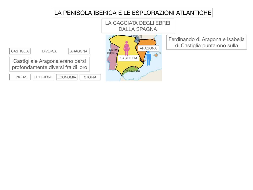 2. LA PENISOLA IBERICA E LE ESPLORAZIONI ATLANTICHE_SIMULAZIONE.027