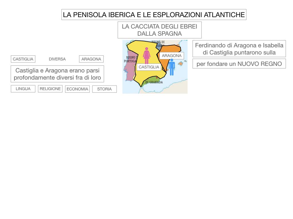2. LA PENISOLA IBERICA E LE ESPLORAZIONI ATLANTICHE_SIMULAZIONE.028