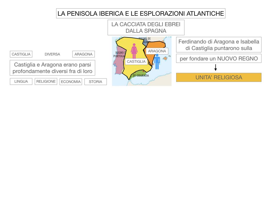 2. LA PENISOLA IBERICA E LE ESPLORAZIONI ATLANTICHE_SIMULAZIONE.029