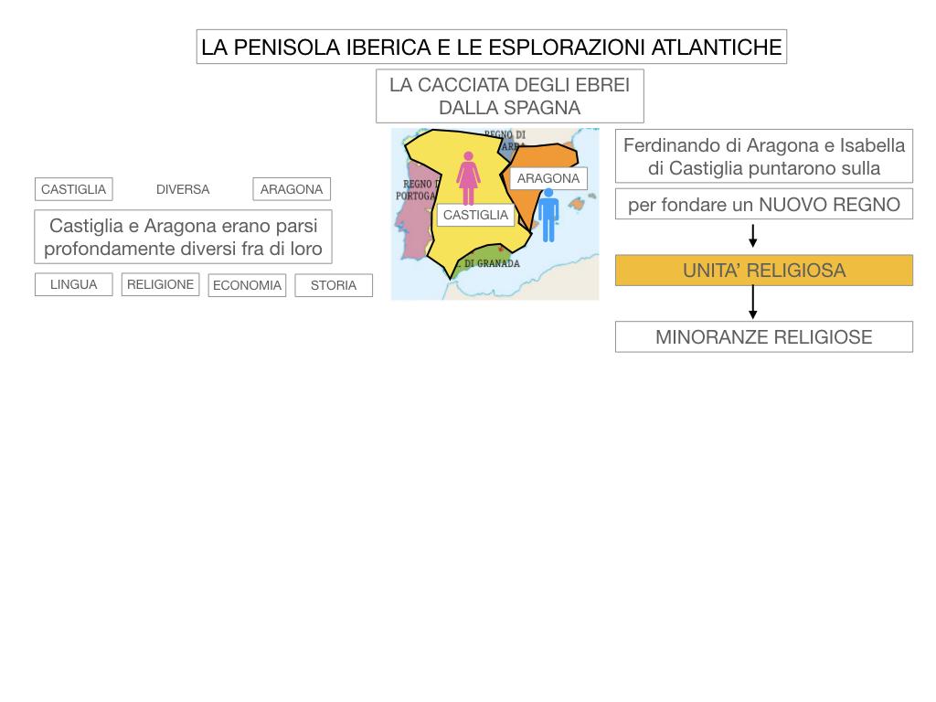 2. LA PENISOLA IBERICA E LE ESPLORAZIONI ATLANTICHE_SIMULAZIONE.030