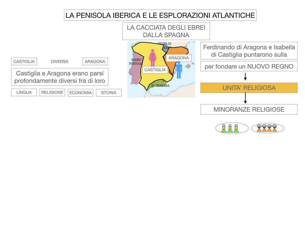2. LA PENISOLA IBERICA E LE ESPLORAZIONI ATLANTICHE_SIMULAZIONE.032