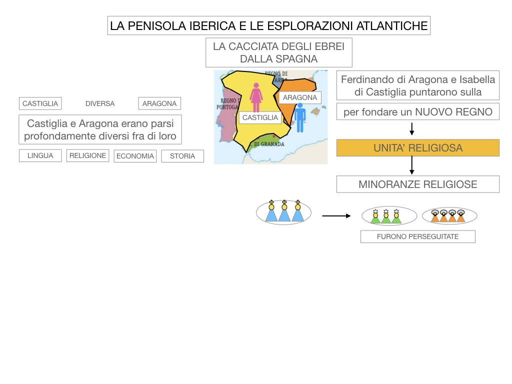 2. LA PENISOLA IBERICA E LE ESPLORAZIONI ATLANTICHE_SIMULAZIONE.033