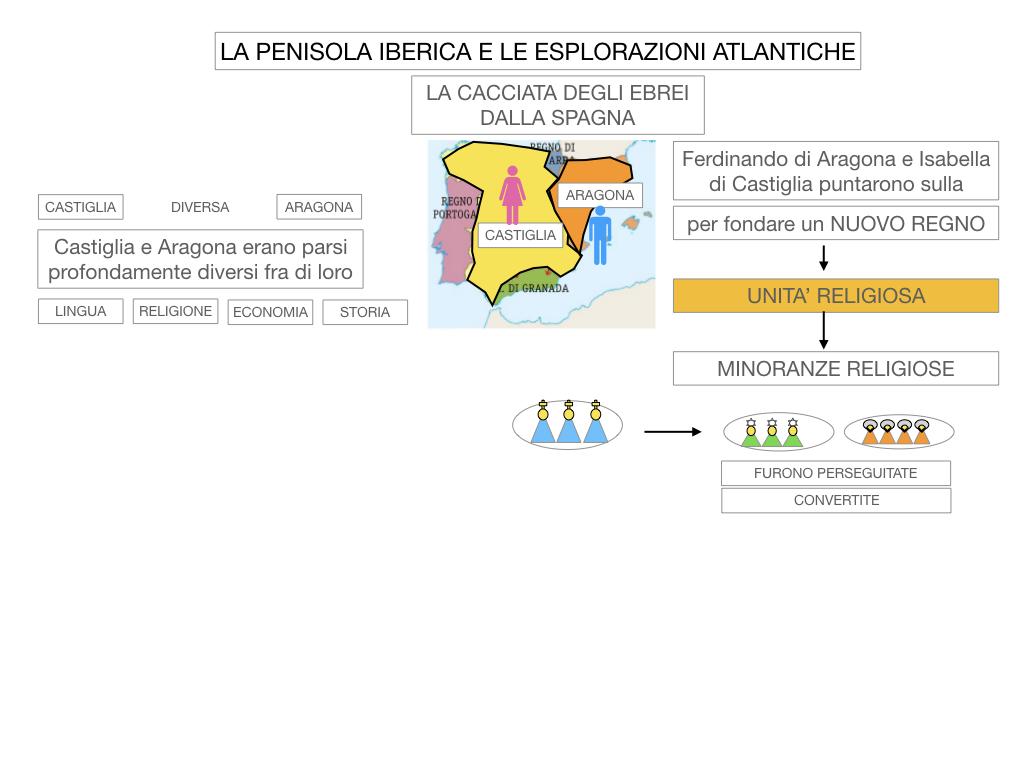 2. LA PENISOLA IBERICA E LE ESPLORAZIONI ATLANTICHE_SIMULAZIONE.034