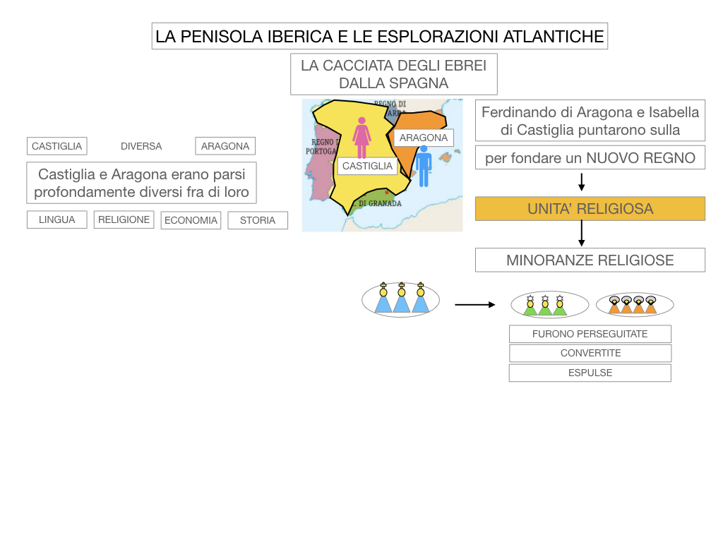 2. LA PENISOLA IBERICA E LE ESPLORAZIONI ATLANTICHE_SIMULAZIONE.035