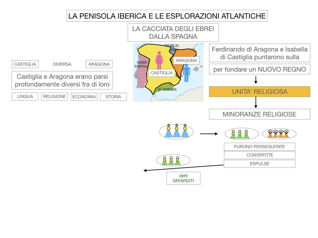 2. LA PENISOLA IBERICA E LE ESPLORAZIONI ATLANTICHE_SIMULAZIONE.036