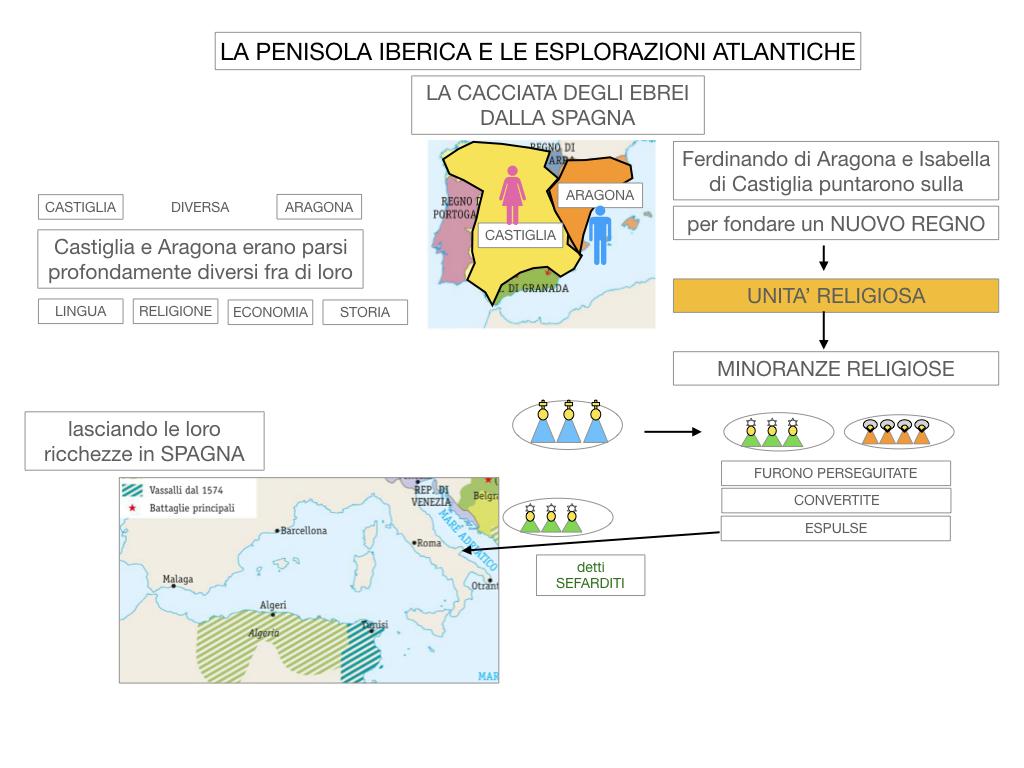 2. LA PENISOLA IBERICA E LE ESPLORAZIONI ATLANTICHE_SIMULAZIONE.037