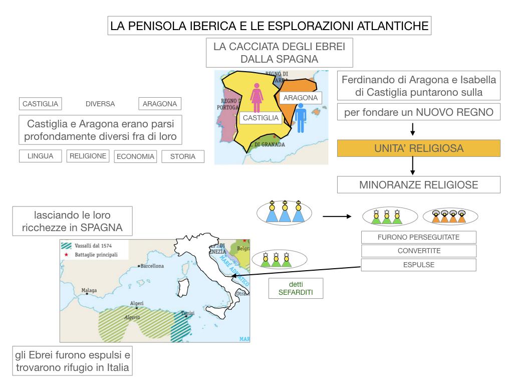 2. LA PENISOLA IBERICA E LE ESPLORAZIONI ATLANTICHE_SIMULAZIONE.038