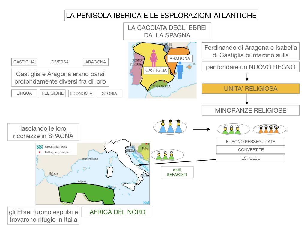 2. LA PENISOLA IBERICA E LE ESPLORAZIONI ATLANTICHE_SIMULAZIONE.039