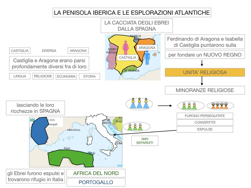 2. LA PENISOLA IBERICA E LE ESPLORAZIONI ATLANTICHE_SIMULAZIONE.040