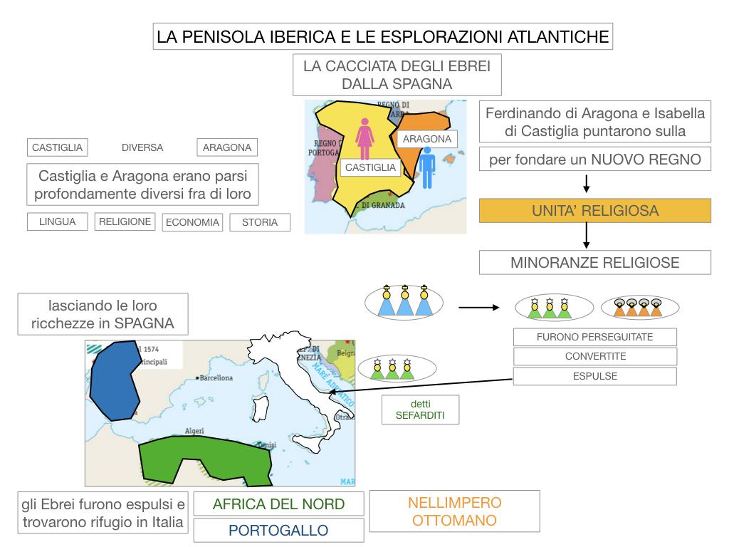 2. LA PENISOLA IBERICA E LE ESPLORAZIONI ATLANTICHE_SIMULAZIONE.041