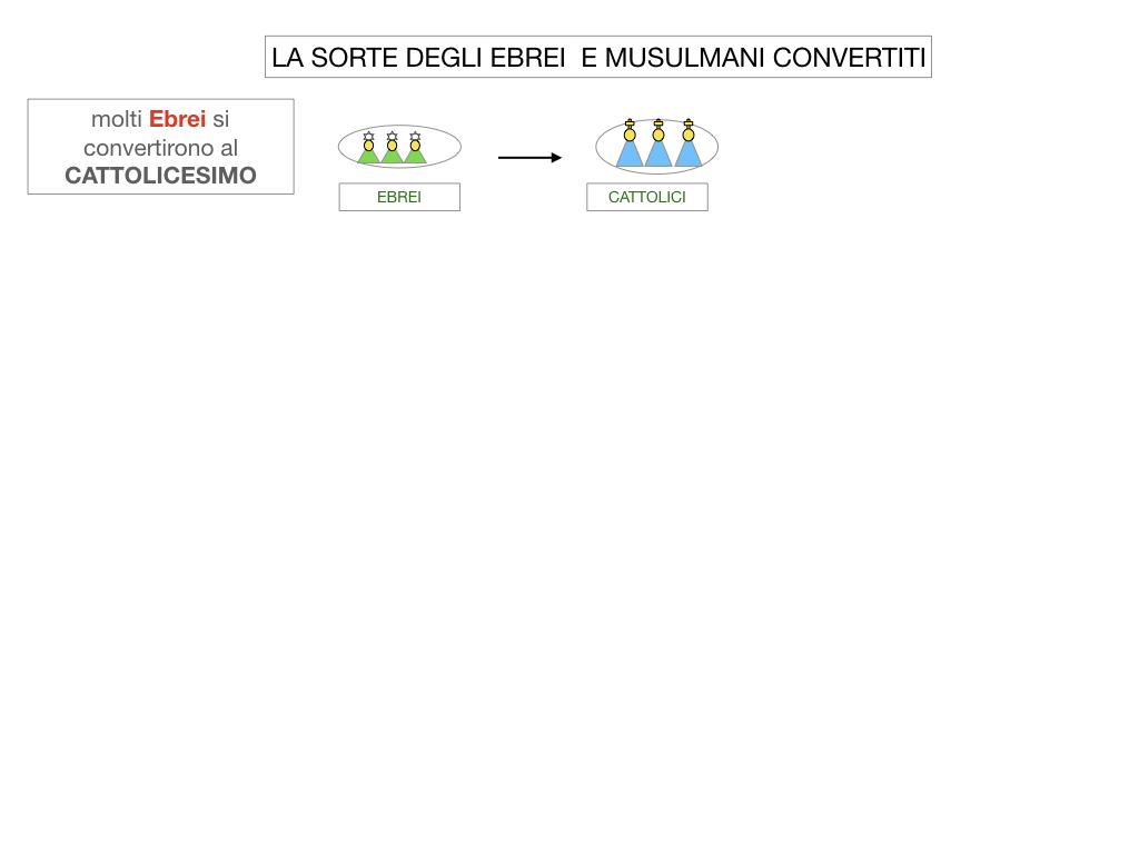 2. LA PENISOLA IBERICA E LE ESPLORAZIONI ATLANTICHE_SIMULAZIONE.045