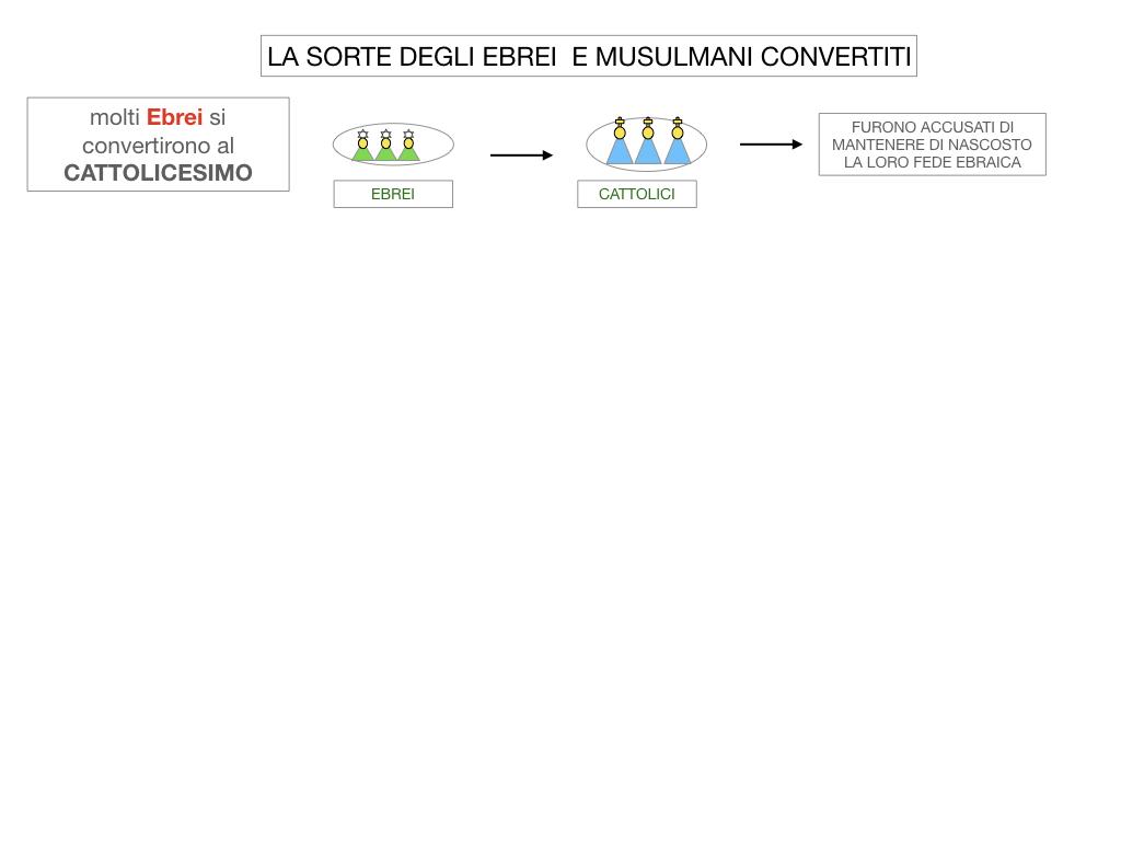 2. LA PENISOLA IBERICA E LE ESPLORAZIONI ATLANTICHE_SIMULAZIONE.046
