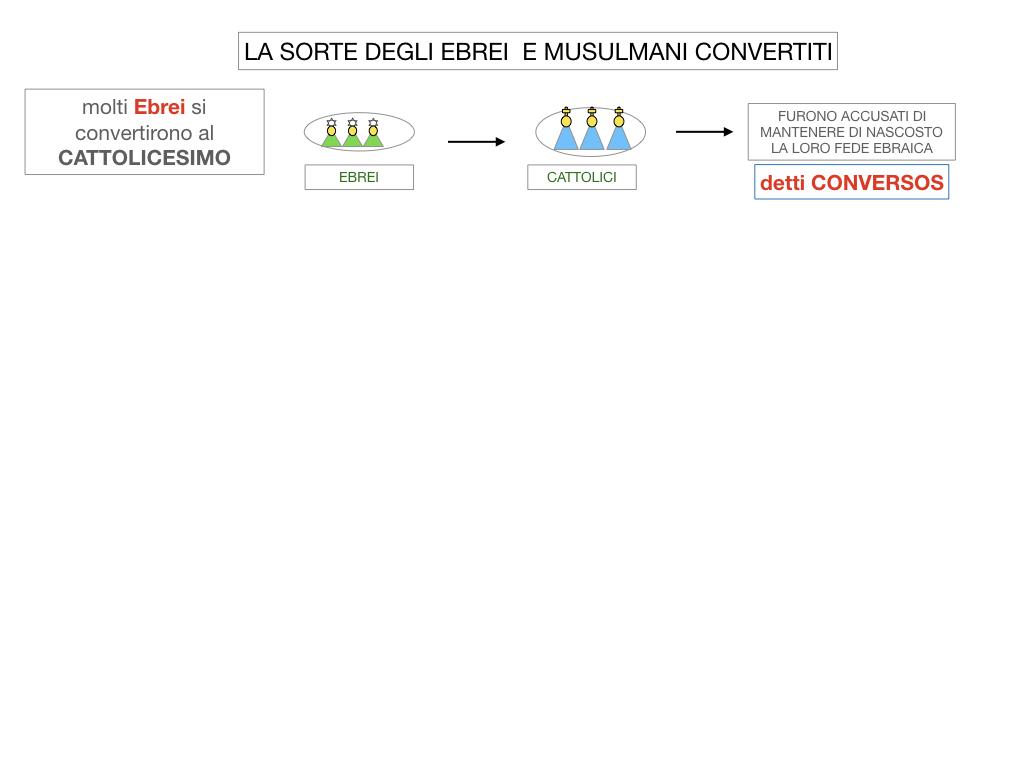 2. LA PENISOLA IBERICA E LE ESPLORAZIONI ATLANTICHE_SIMULAZIONE.047