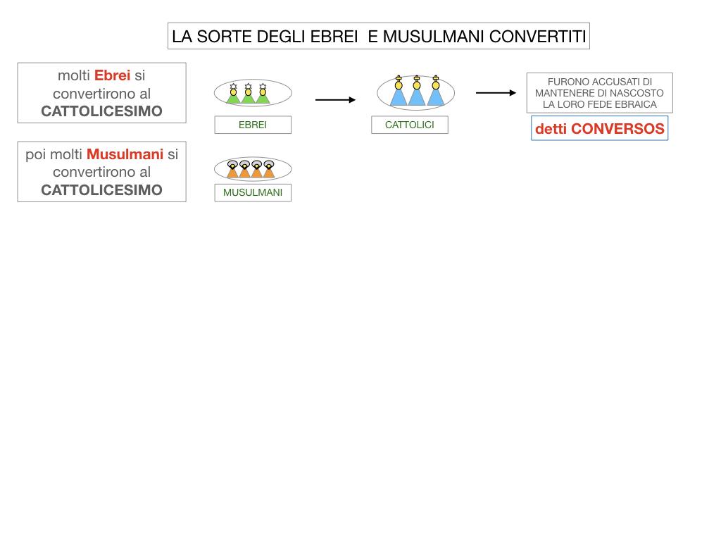 2. LA PENISOLA IBERICA E LE ESPLORAZIONI ATLANTICHE_SIMULAZIONE.048