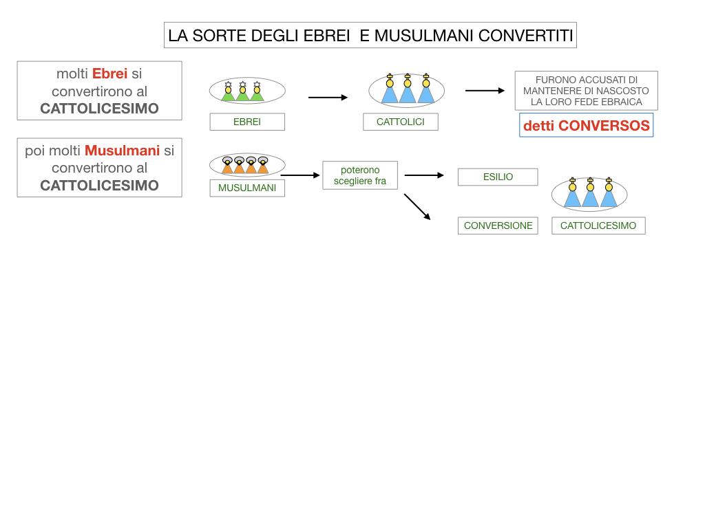 2. LA PENISOLA IBERICA E LE ESPLORAZIONI ATLANTICHE_SIMULAZIONE.050