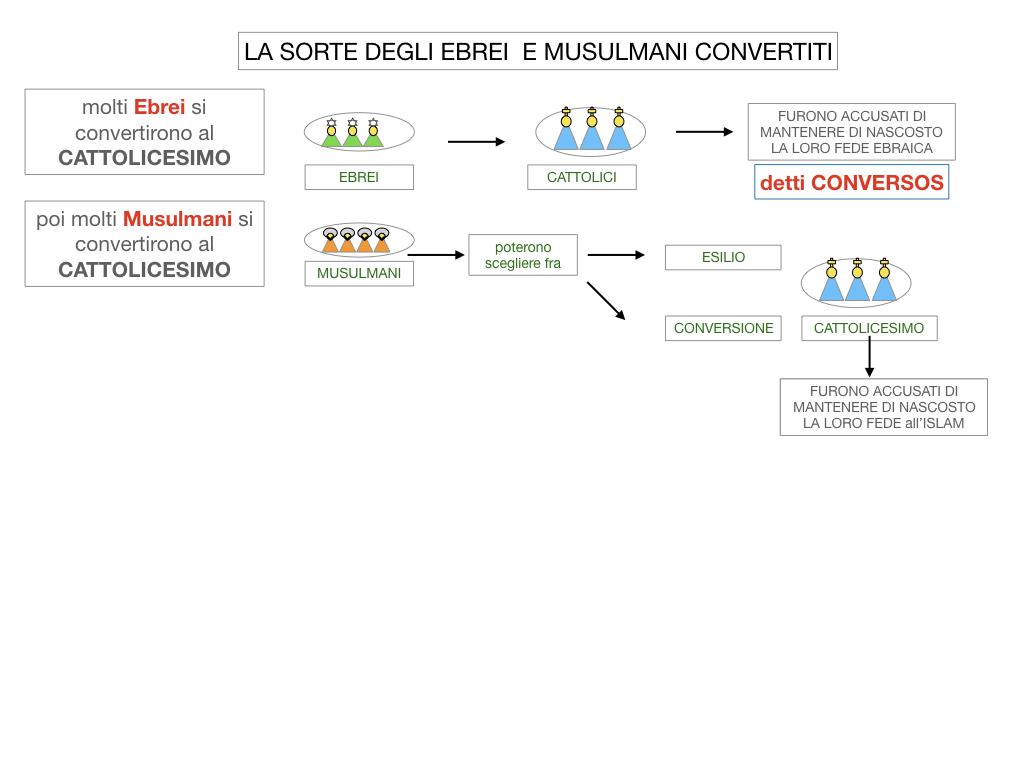 2. LA PENISOLA IBERICA E LE ESPLORAZIONI ATLANTICHE_SIMULAZIONE.051