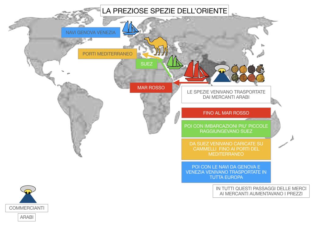 2. LA PENISOLA IBERICA E LE ESPLORAZIONI ATLANTICHE_SIMULAZIONE.092